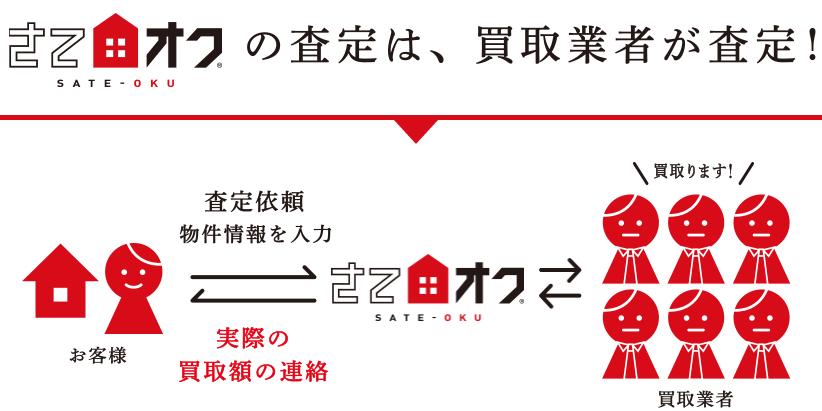 sateoku-system