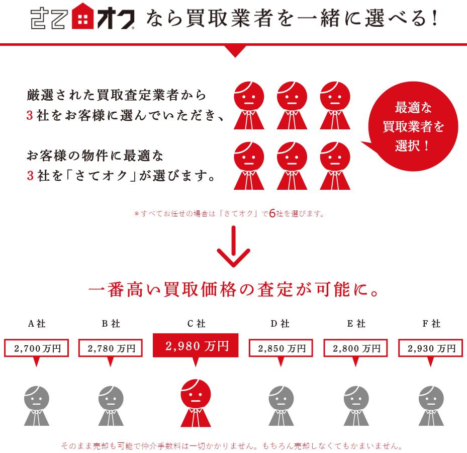 sateoku-system2